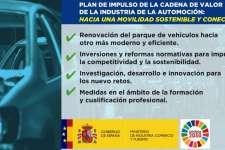 Plan de impulso hacia una Movilidad Sostenible y Conectada
