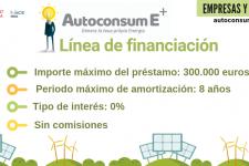 Préstamo bonificado al 0% instalaciones Autoconsumo