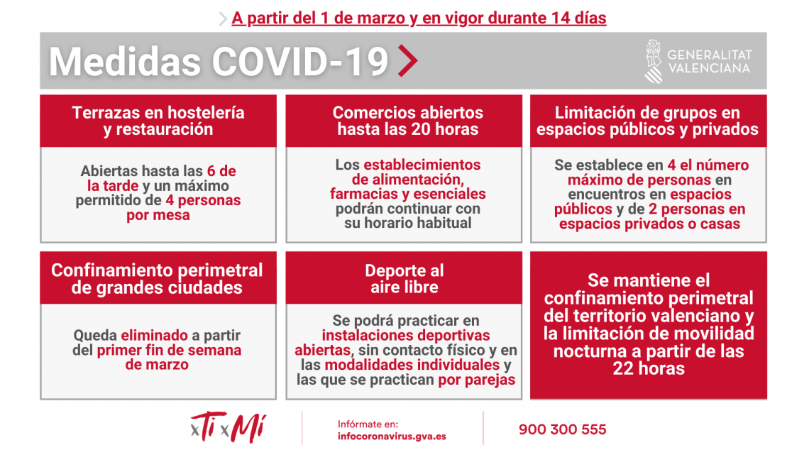Medidas COVID19 a partir del 1 de marzo en la Comunidad Valenciana