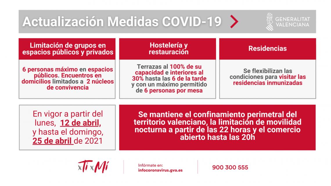 Medidas COVID19 a partir del 12 de abril en la Comunidad Valenciana