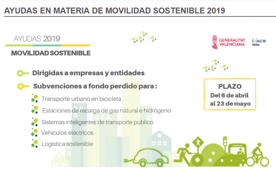 Ayudas en materia de movilidad sostenible 2019