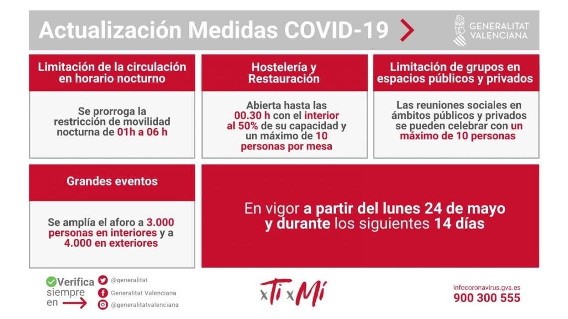 Medidas COVID Comunidad Valenciana a partir del lunes 24 de mayo