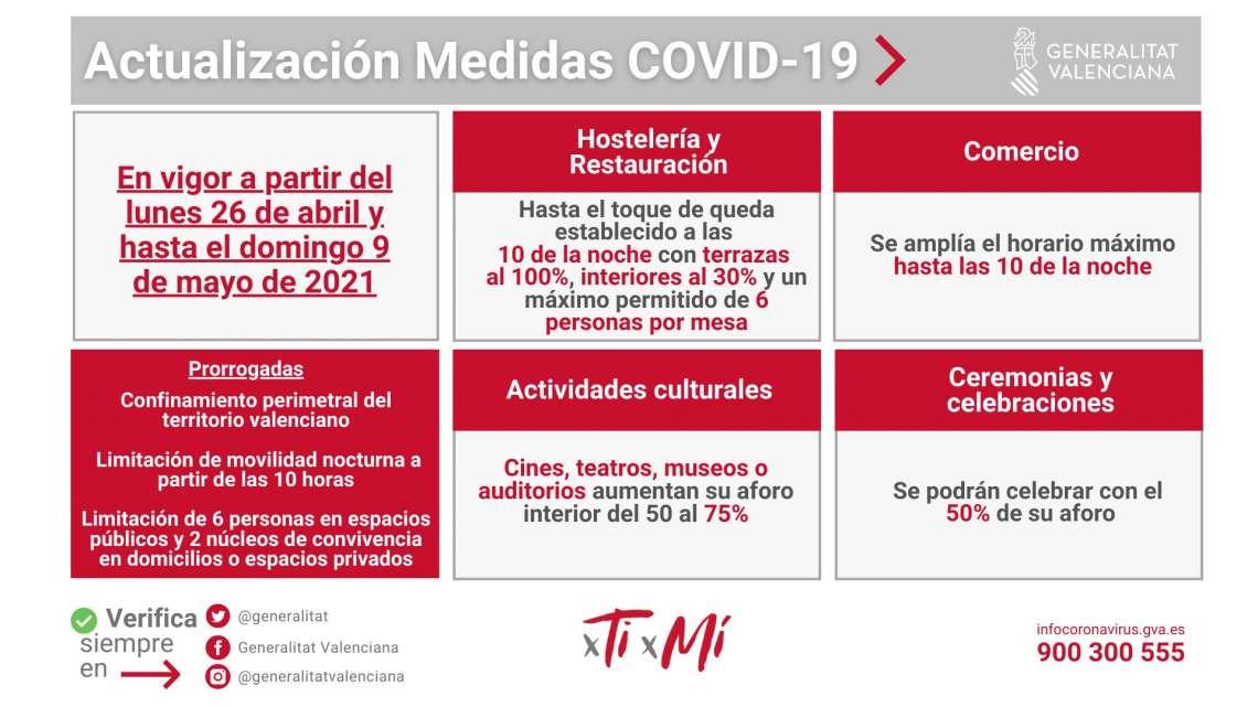 Medidas COVID19 a partir del 26 de abril en la Comunidad Valenciana