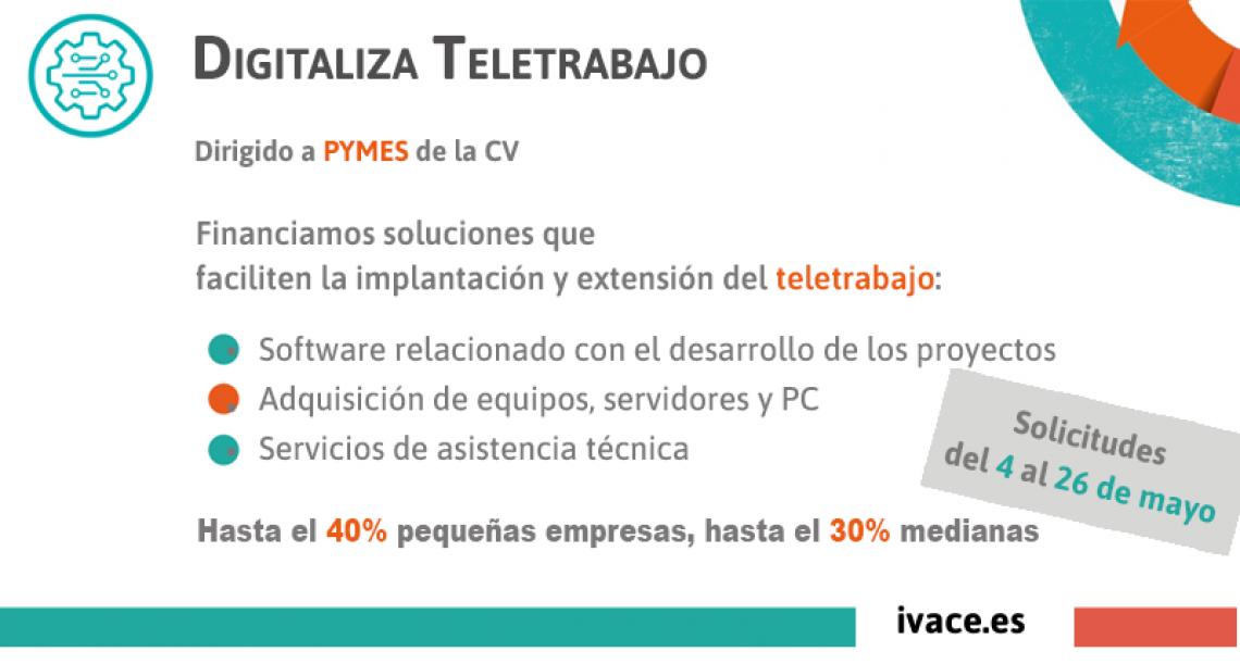 Ayudas Implantación Teletrabajo Comunidad Valenciana