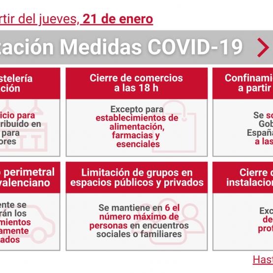 Medidas COVID19 a partir del 21 de enero en la Comunidad Valenciana