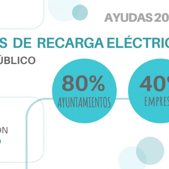 Ayudas infraestructuras de recarga para vehículos eléctricos