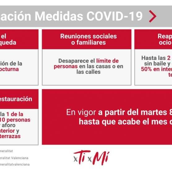 Medidas COVID Comunidad Valenciana a partir del martes 8 de junio