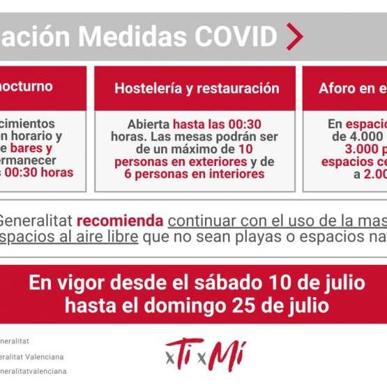 Medidas COVID Comunidad Valenciana a partir del martes 10 de julio