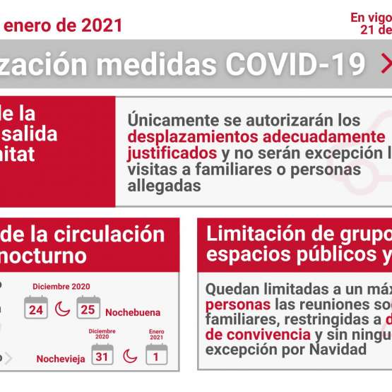 Actualización medidas COVID19 en la Comunidad Valenciana